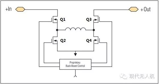 【高工锂电综合报道】 --> 在设计无人机(UAV)用的电源系统时,设计人员所关心的参数是尺寸(S)、重量(W)、功率密度(P)、功率重量比、效率、热管理、灵活性和复杂性。体积小、重量轻、功率密度高(SWaP)可以让无人机携带更多的有效负载,飞行和续航时间更长,并完成更多的任务。   更高的效率可以尽可能利用能源效率,最大限度地延迟续航时间和飞行时间,也可使热管理尽可能容易,因为即使是较少的功率损耗也会导致热传递。高灵活性和低复杂性不仅可以使电源系统设计更加容易,而且还可让无人机设计人员专注于无人机设计