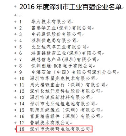"""沃特玛跻身2016年深圳市工业百强出炉20强""""/"""