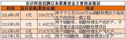 """【总裁时间】刘建波:新能源汽车和储能行业发展将支撑市场需求""""/"""