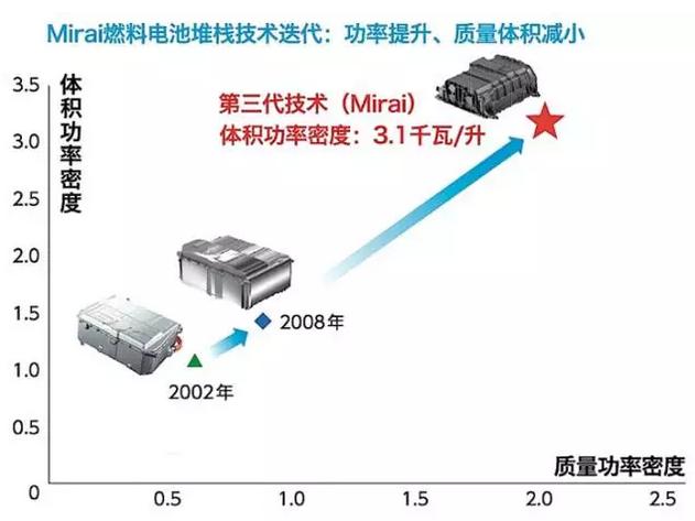 锂电池为什么不能兼顾高功率和高能量密度?(第1页) -