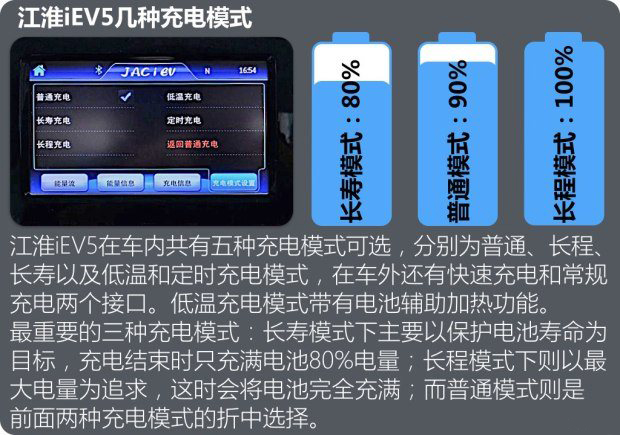 三元锂电成主流?江淮iev5电池工艺揭秘