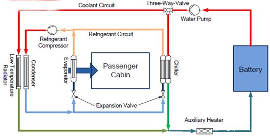 全面解析电动汽车动力电池管理系统